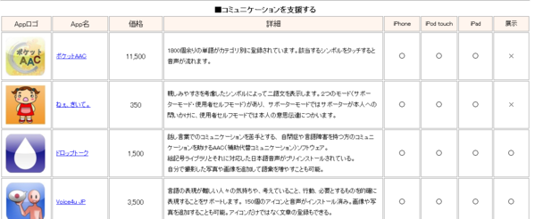 Tokyoitsupport