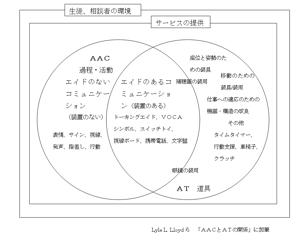 Aacat